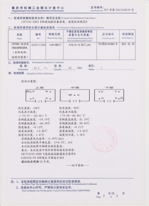 Product Calibration Certificate(Temperature Change Chamber-2)